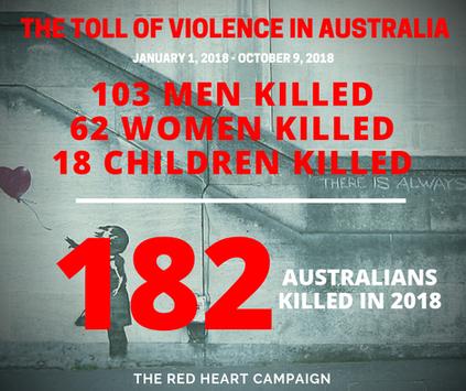 Aussie_Murder_rate_2018_2_.png
